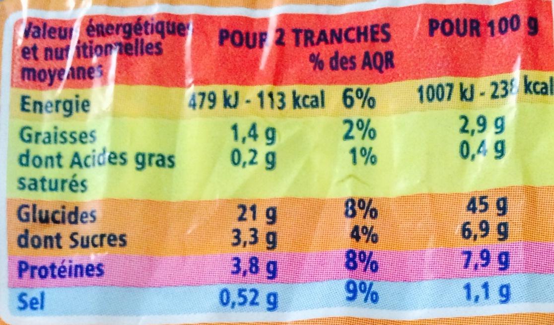 Pain de mie - Tranches moelleuses sans croûte - Informations nutritionnelles