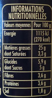 La Sauce Pesto Rosso - Informations nutritionnelles - fr