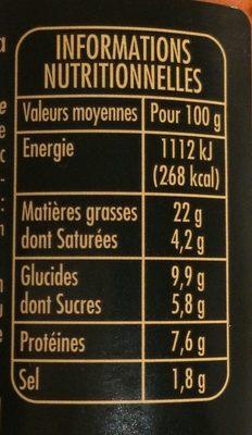 Sauce Tomates Ricotta Basilic - Informations nutritionnelles - fr