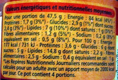 Sauce tomate basilic - Nutrition facts