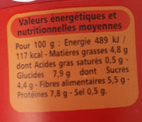 Salade catalane au thon - Nutrition facts - fr