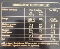 Pintade farcie foie gras et épinards - Nutrition facts