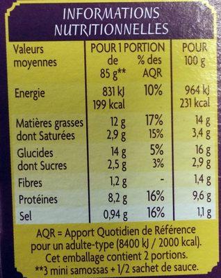 6 mini samossas poulet avec sauce aigre douce - Nutrition facts - fr