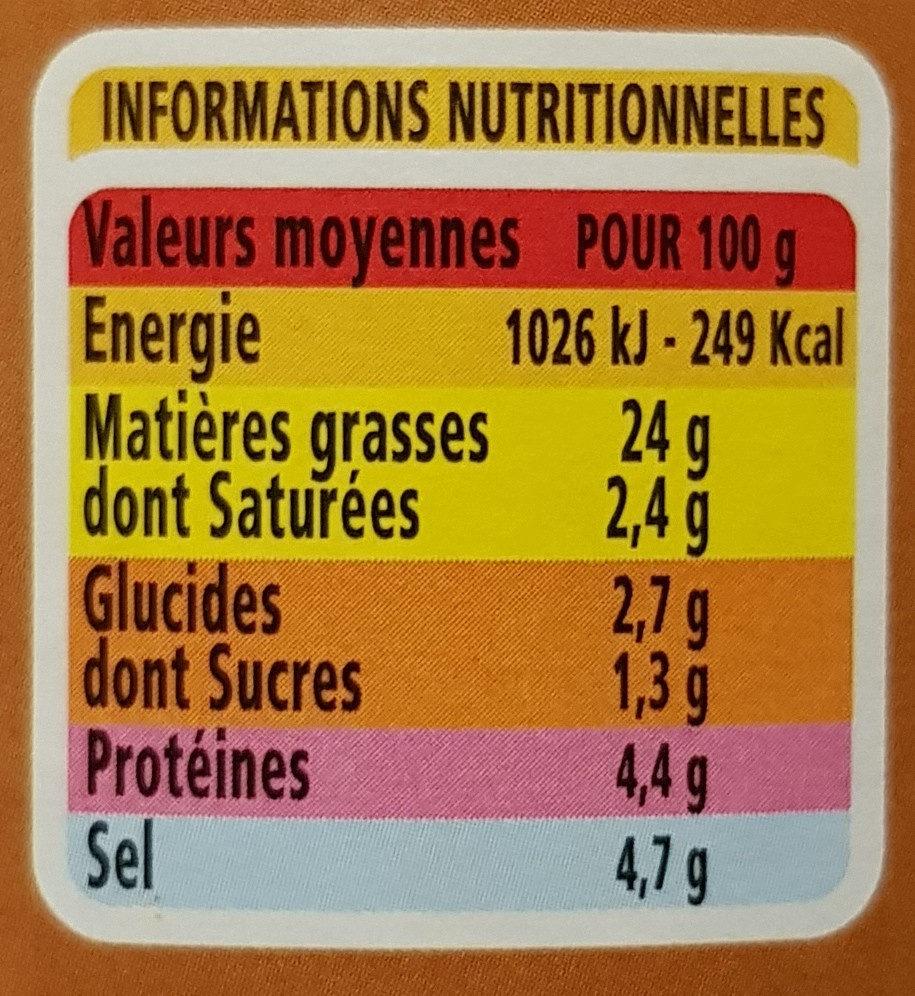 Moutarde mi-forte - Informations nutritionnelles - fr