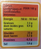4 nems poulet sauce nuoc-mâm - Nutrition facts - fr