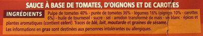 Sauce Napolitaine - Ingrédients