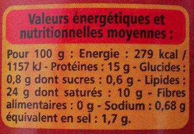 Terrine de Lapin - Informations nutritionnelles