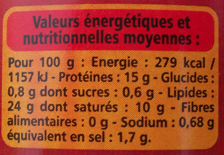 Terrine de Lapin - Informations nutritionnelles - fr