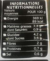 Carottes rapees - Voedingswaarden - fr