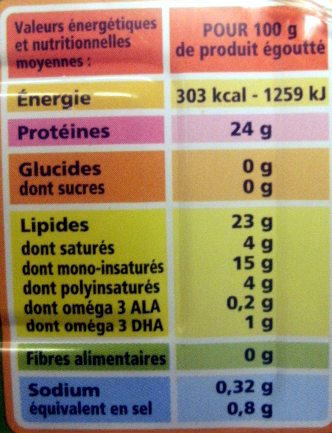Sardines Huile d'Olive Riche en Omega 3 - Informations nutritionnelles