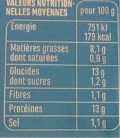 Filets de Limande du Nord Meunière - Valori nutrizionali - fr