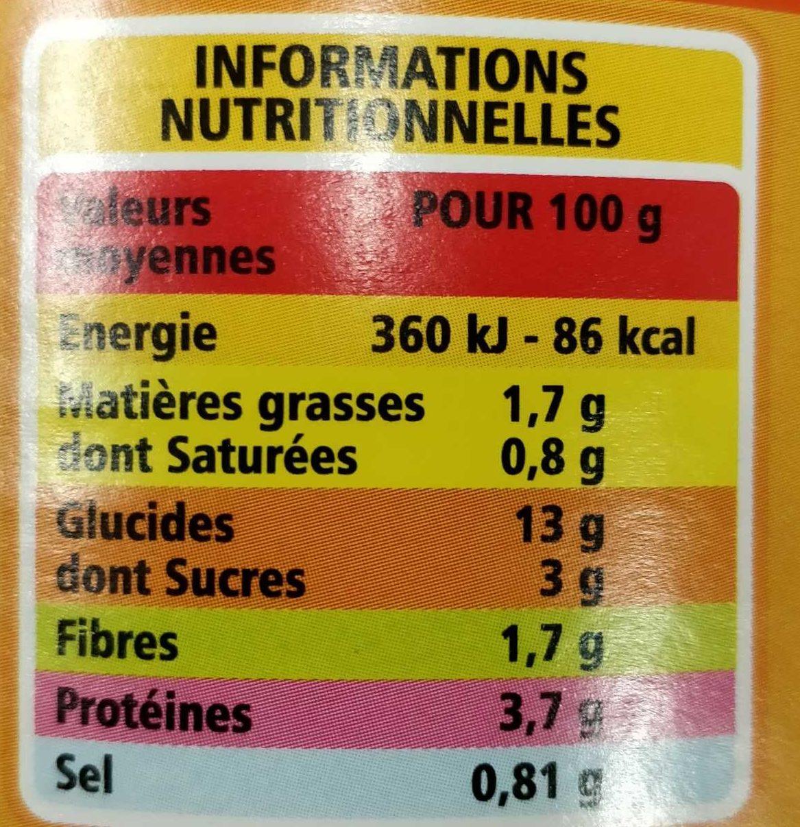 Ravioli pur bœuf sauce à l'italienne - Nutrition facts