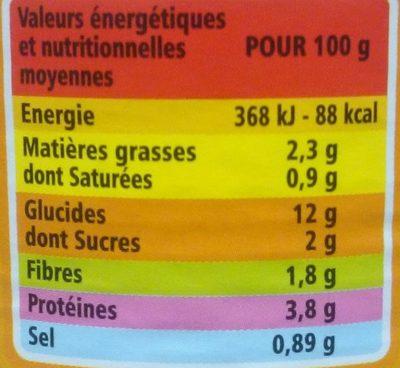 Ravioli Pur Bœuf Sauce Italienne - Informations nutritionnelles