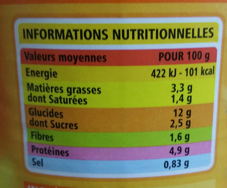Ravioli Bolognaise Sauce à la viande - Voedingswaarden