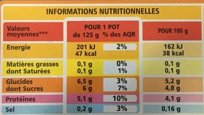 Yaourts 0% Fruits - Informations nutritionnelles