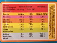 Lasagnes aux 2 saumons et aux petits légumes - Informations nutritionnelles