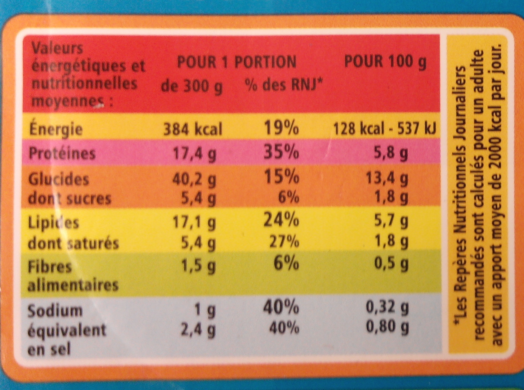 Lasagnes aux 2 saumons et aux petits légumes - Nährwertangaben