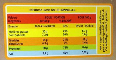 Couscous au poulet et merguez - Nutrition facts