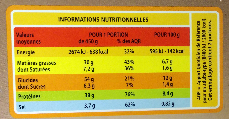 Couscous au poulet et merguez - Informations nutritionnelles - fr