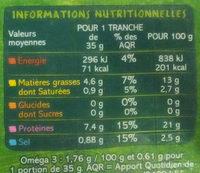 Saumon fumé - Voedingswaarden - fr