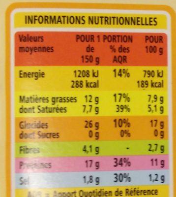 Galettes au blé noir Jambon-Emmental - Informations nutritionnelles - fr