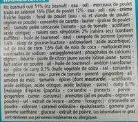 Poulet riz basmati sauce lait de coco et curry - Ingredients