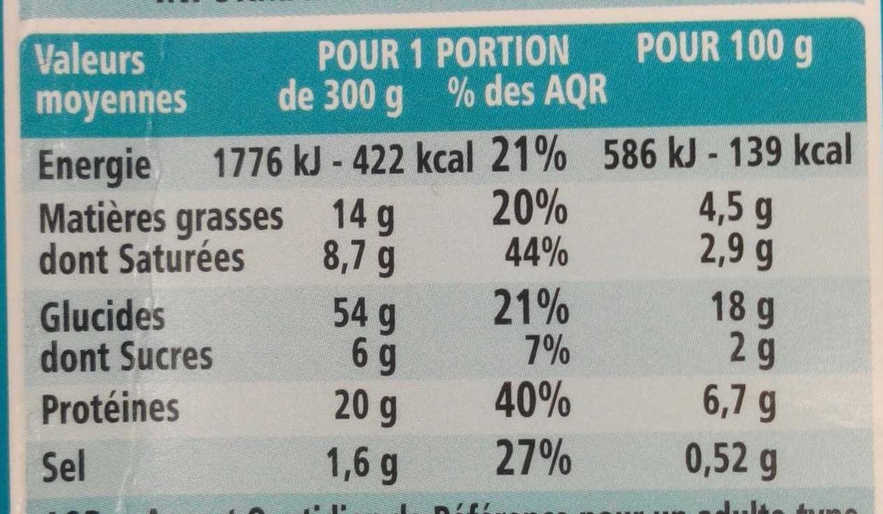 Poulet riz basmati sauce lait de coco et curry - Nutrition facts