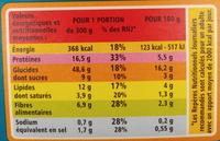 Boeuf boulgour - Informations nutritionnelles