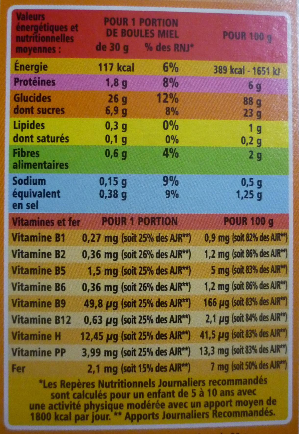 Boules Miel - Nutrition facts - fr
