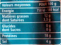 Filets de harengs fumés doux - Informations nutritionnelles - fr