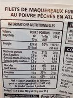 FILETS DE MAQUEREAUX FUMES AU BOIS DE HËTRE AU POIVRE - Ingredients - fr
