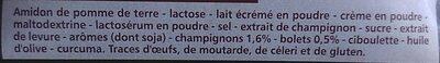 MN Soup.creme De Champignons 76G Co - Ingrediënten