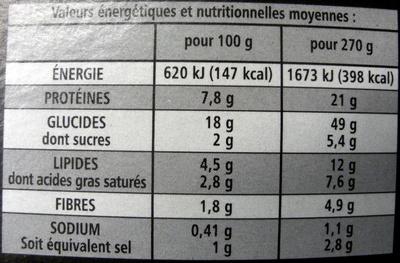 Casino Délices Noix de St Jacques aux agrumes, orecchiette et son concassé de tomates - Informations nutritionnelles