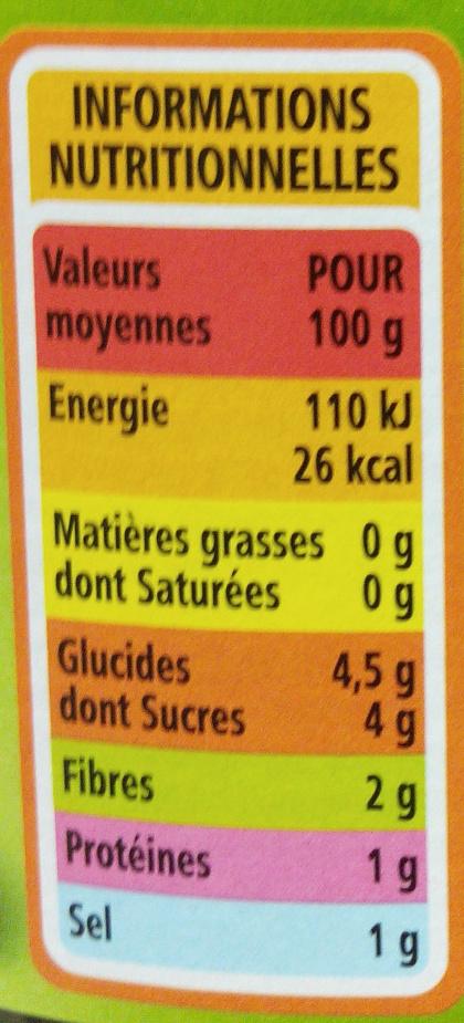 Cornichons aigres-doux Spécial Sandwich & Hamburger - Nutrition facts