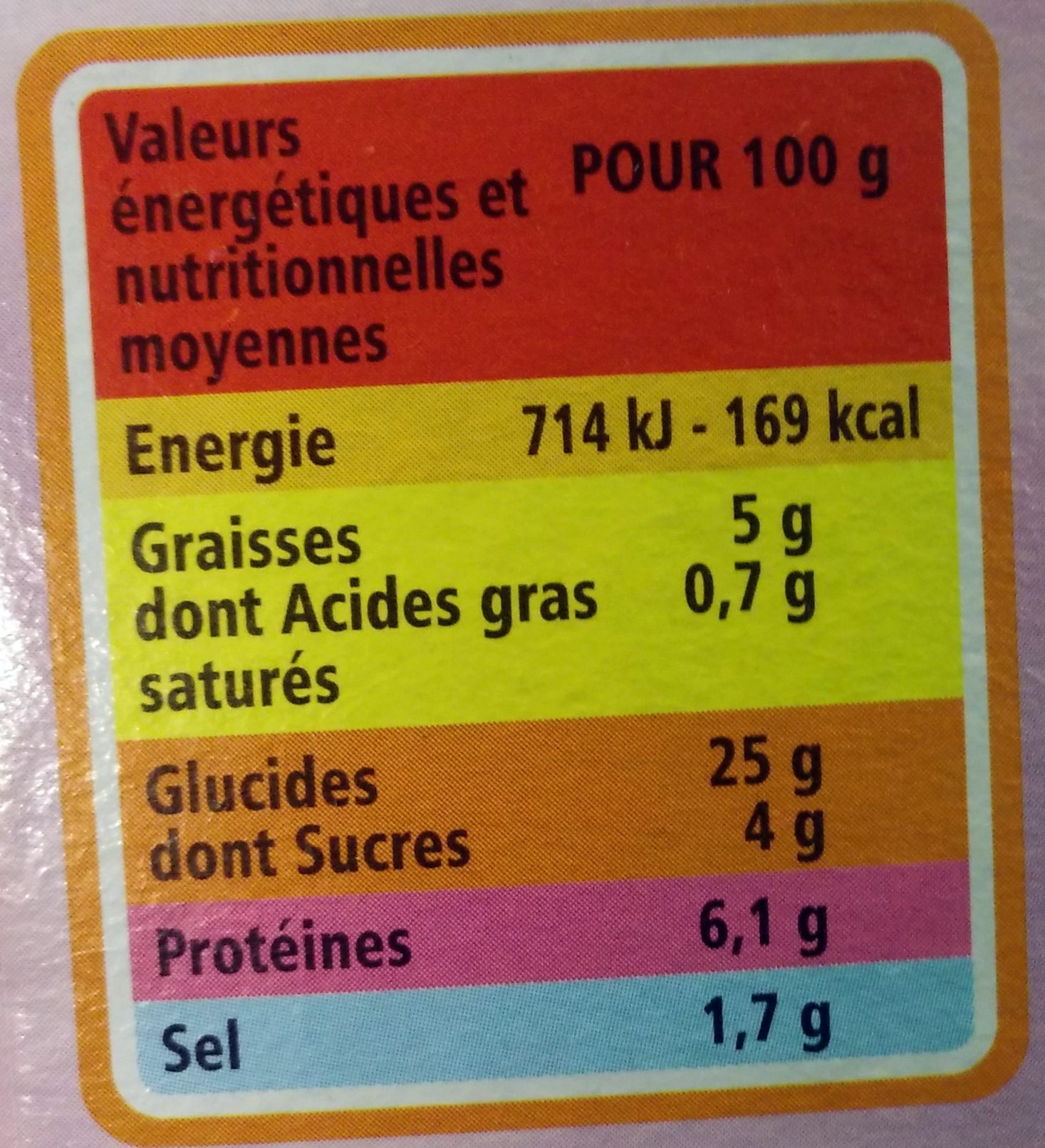 6 mini nems poulet sauce Nuoc-mâm - Nutrition facts - fr