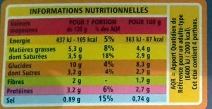 4 Mini Gratins Choux-fleurs - Nutrition facts