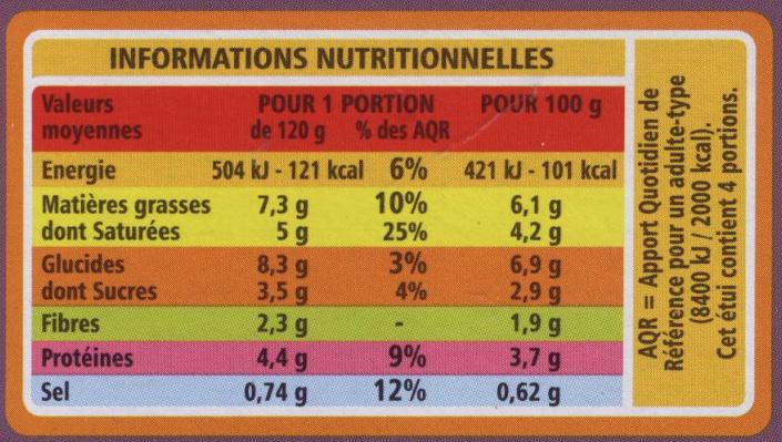 4 Mini Gratins Légumes - Informations nutritionnelles - fr