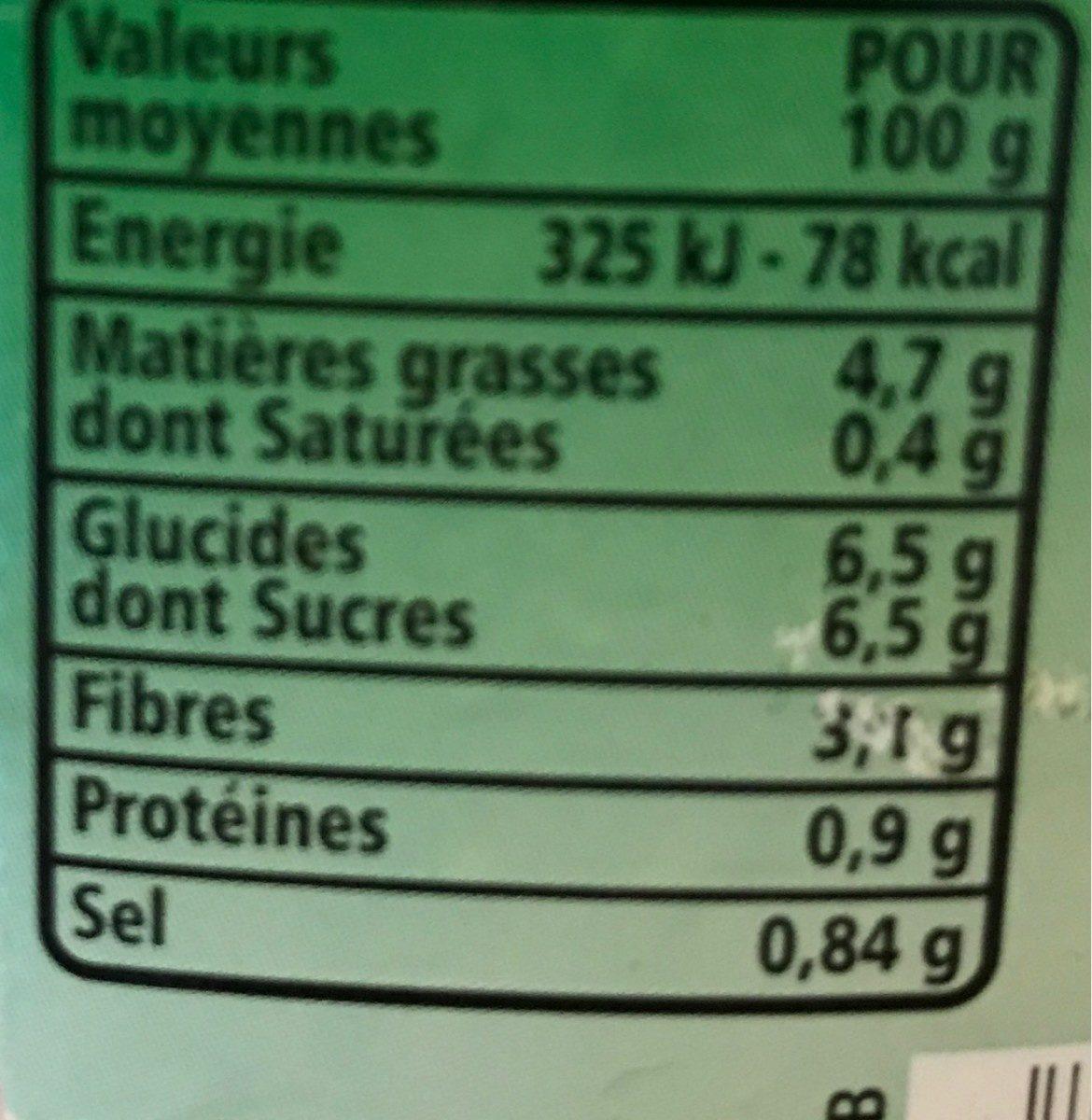 Coleslaw - Información nutricional