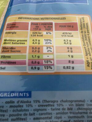 Coquilles de fruits de mer - Voedingswaarden - fr