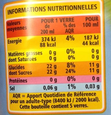 Poire teneur en fruits 50% minimum - Informations nutritionnelles - fr