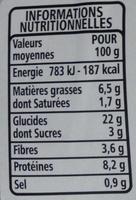 Sandwich Thon Provençale - Pain de mie complet - Nutrition facts