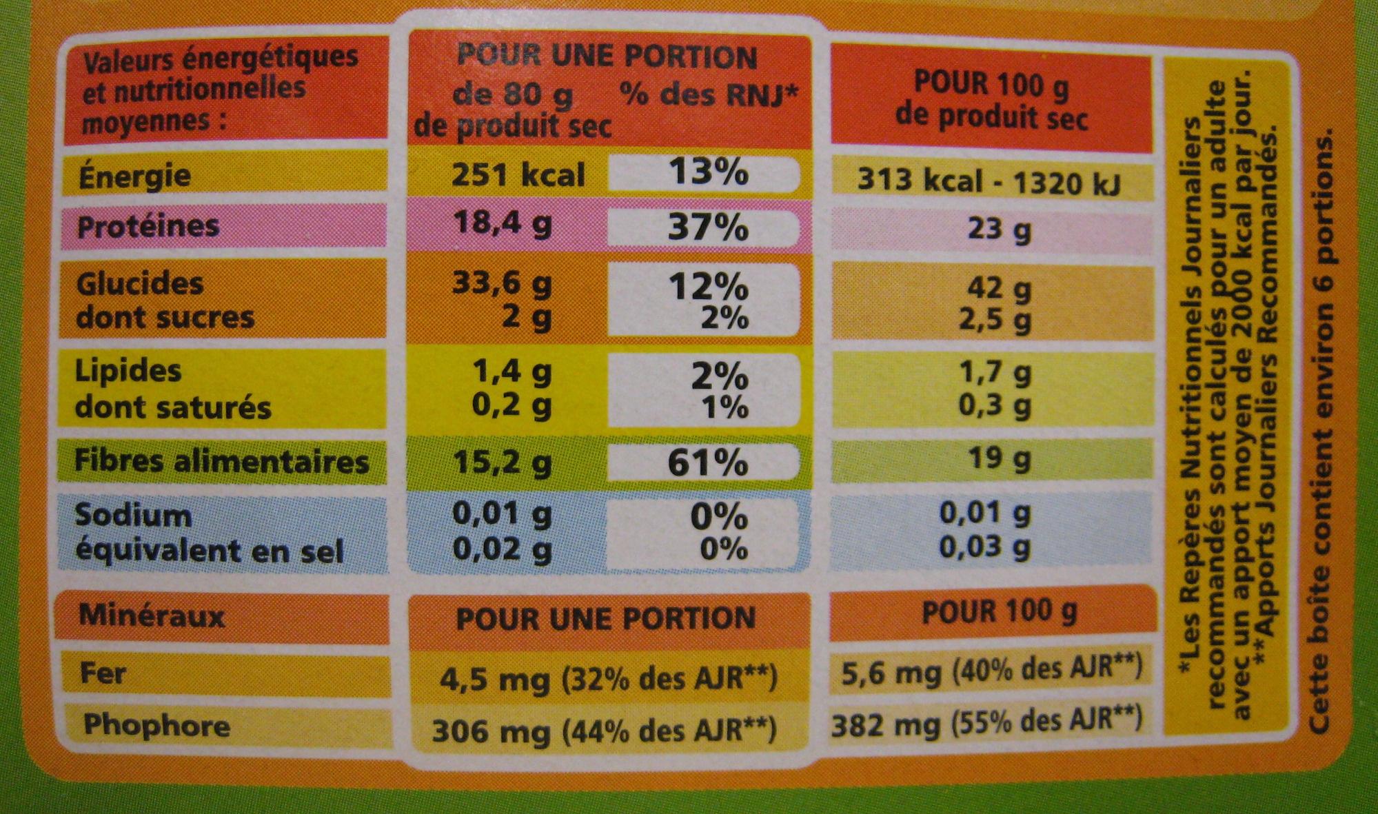Lentilles corail - Voedingswaarden - fr