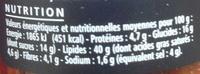 Le Tartinable de tomates séchées - Voedigswaarden