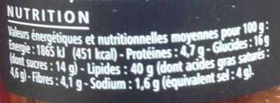 Le Tartinable de tomates séchées - Nutrition facts
