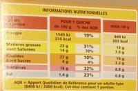 Quiche saumon bocolis - Informations nutritionnelles - fr