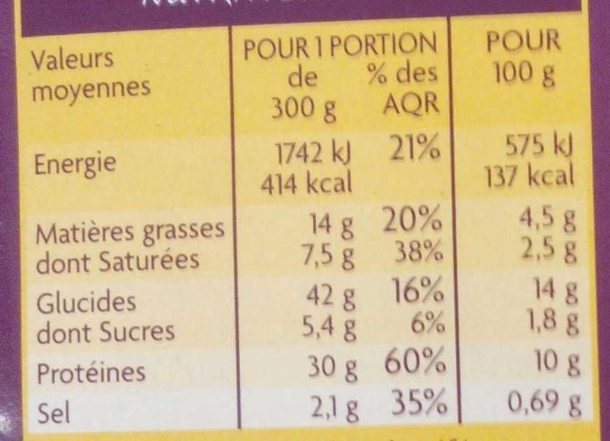Poulet tikka massala et riz basmati - Voedingswaarden - fr