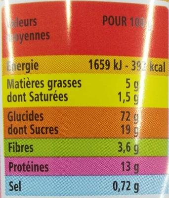 Toasts briochés aux raisins - Nutrition facts - fr