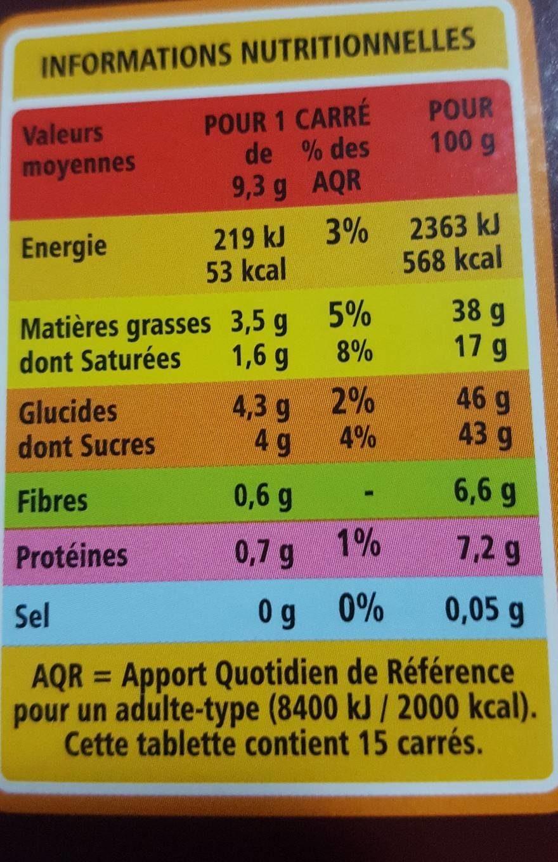 Les desserts du chocolatier- Mousse Chocolat noir - Nutrition facts