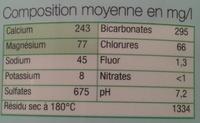 Eau minérale naturelle source Amanda - Nutrition facts - fr