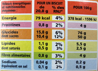Casino barres fruits rouges - Nutrition facts